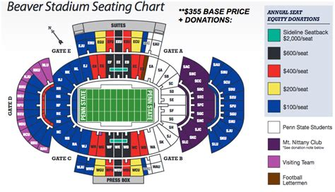 penn state football seating chart comparing b1g football season ticket prices a