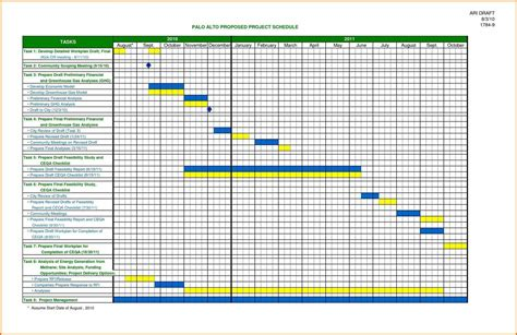 Gantt Chart Template Microsoft Word Exle Of Spreadshee Gantt Chart Template Microsoft Word Microsoft Excel Table Templates