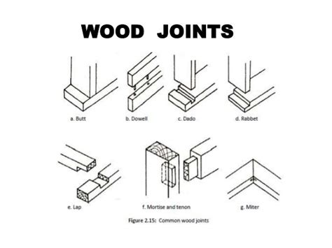 woodworking nails