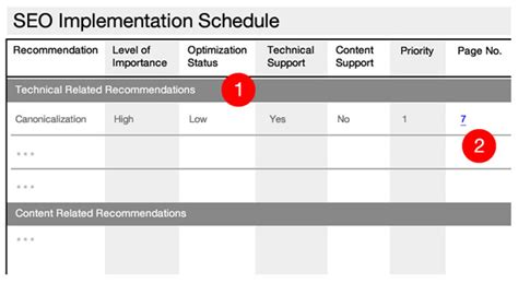seo audit report schedule templates make actionable