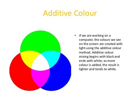 additive color theory colour theory