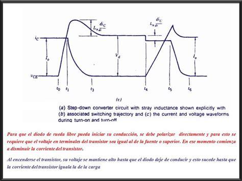 igbt transistor working funcionamiento de transistor igbt