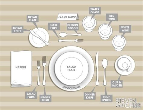 how to set a dinner table dinner party table setting home decor pinterest