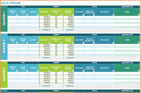 5 Sales Tracking Spreadsheet Excel Spreadsheets Group Real Estate Pipeline Template
