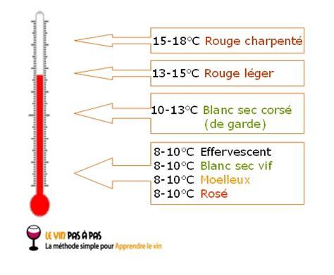 Temperature De Conservation Du Vin by Comment Savoir 224 Quelle Temp 233 Rature Servir Le Vin