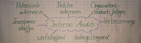 interne audit interne audits ulrike draeseke