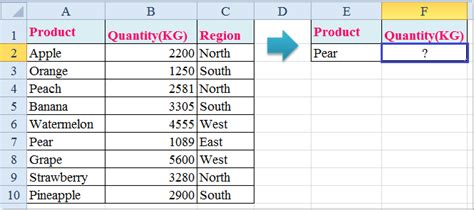 Excel Lookup Cell Address Quickly Lookup A Value And Return A Different Cell From