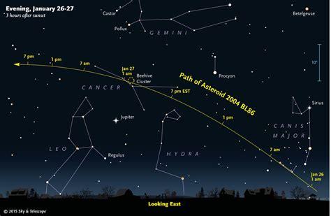 Flies In Backyard Big Asteroid Swept Close On January 26 Human World