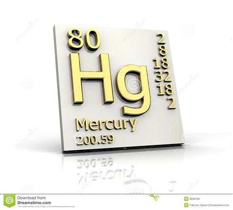 Hg On Periodic Table by Mercury Form Periodic Table Of Elements Royalty Free Stock