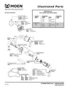 moen plumbing product 2594p user s guide manualsonline