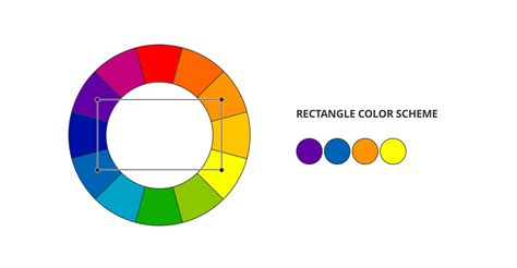 tetradic color scheme why color theory matters issue 05 design for non designers