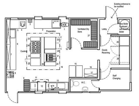 commercial kitchen design plans image result for typical medium scale industry floor plan