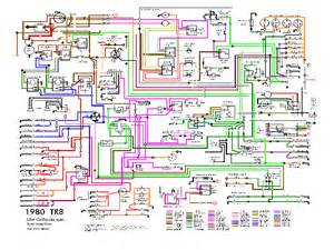 1972 triumph tr6 wiring diagram get free image about wiring diagram