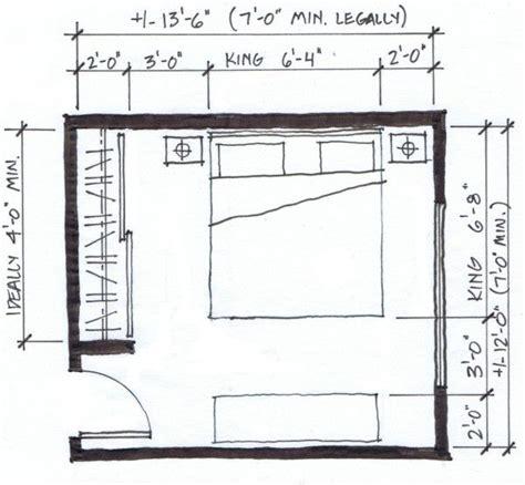images  floorplans  pinterest  bedroom apartments senior living  apartment