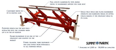how to build a cantilever boat lift hydraulic cantilever boat lift northshore waterfront