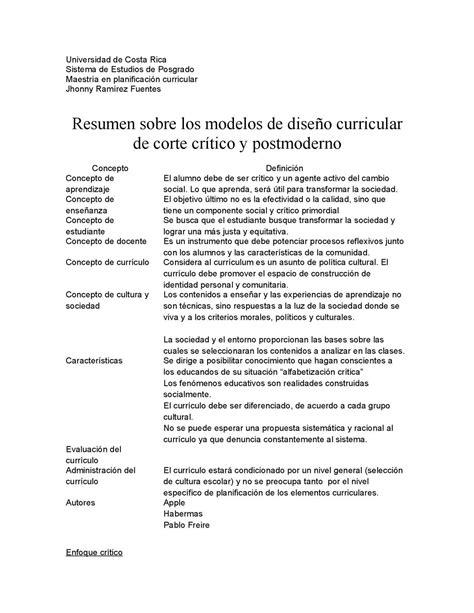 Modelo Curricular Critico Calam 233 O Resumen Sobre Los Modelos De Dise 241 O Curricular Cr 237 Tico Y Postmoderno