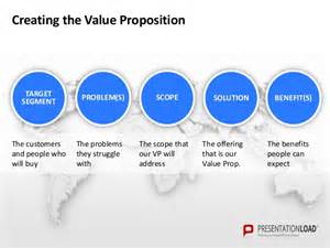 value template value proposition powerpoint template