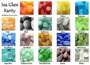 shop by color shop by color rarity about sea glass west coast sea