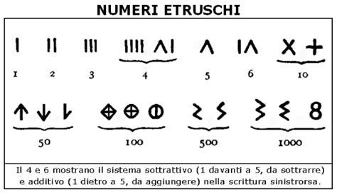 numeri latini in lettere nico valerio storia dei numeri quegli strani modi in cui