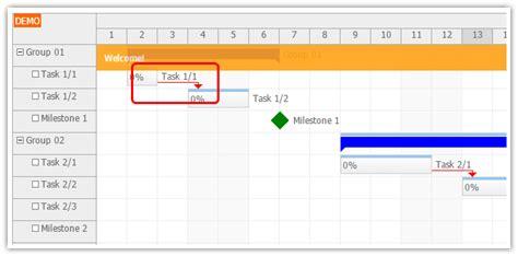 tutorials daypilot for asp net mvc calendar scheduler tutorial asp net mvc 5 gantt chart daypilot news