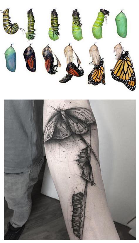 szimbolumok tetovalasokon  pillango lepke tattooglobus