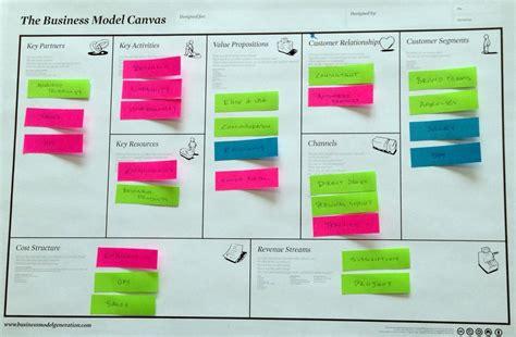 better place business model business model business model canvas definition