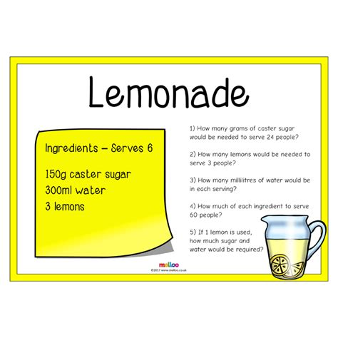 ks2 ideas for teaching ratio and proportion ratio and proportion recipes maths ks1 ks2