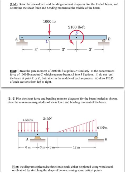 draw the shear and bending moment diagrams for the beam solved draw the shear and bending moment diagrams f