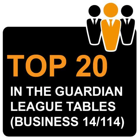 Mba League Tables by International Business League Tables