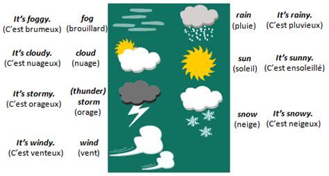 cours de anglais la météo maxicours.com