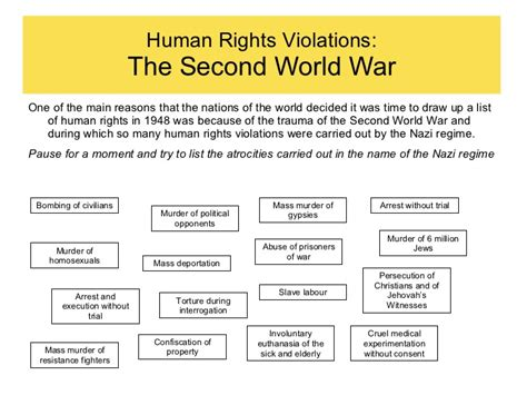section 3 of the human rights act image gallery list human rights