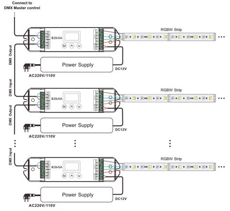 dmx led light wiring diagram get free image about