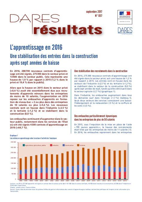 calcul base cotisations apprenti 2016 base forfaitaire apprenti 2016 btp dares 233 tude sur les