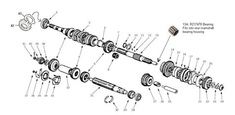 land rover parts gearbox series 2 and 2a