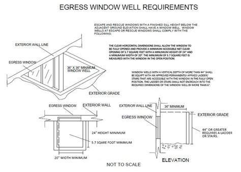 bedroom egress requirements bedroom egress window requirements home design