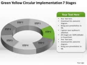pics for gt implementation plan template powerpoint