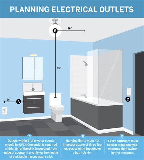 no power in bathroom outlets learn rules for bathroom design and code fix com
