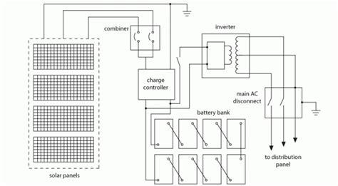 solar energy panel circuit diagram circuit and