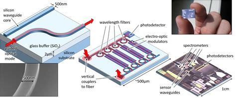 28 circuit diagram software mac jeffdoedesign
