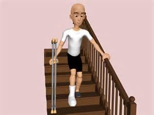 How To Walk Up The Stairs With Crutches by Three Point Gait Crutch Walking Related Keywords
