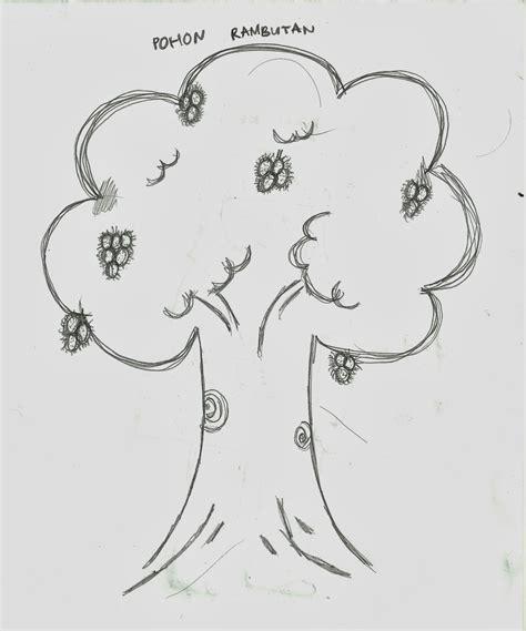 inilah arti  menggambar pohon  psikotes