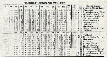 comune di ariccia ufficio tecnico origini rete stefer castelli romani frame by stefer 1899