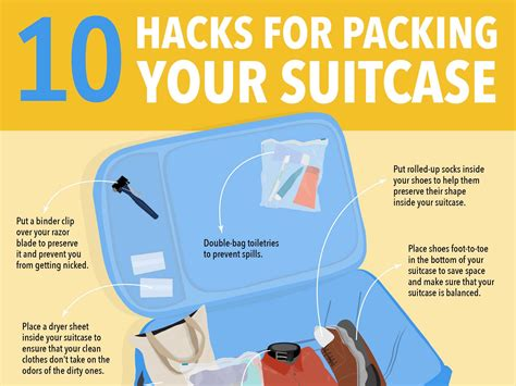 best way to pack a suitcase diagram how to pack a suitcase business insider