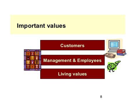 Mba Units by Mba Unit 1 Strategic Management Mfawriting760 Web Fc2