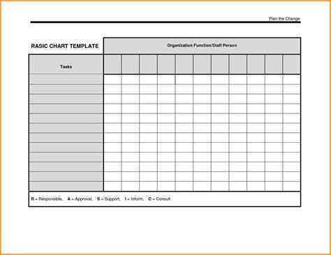 blank gantt chart template blank gantt chart template excel