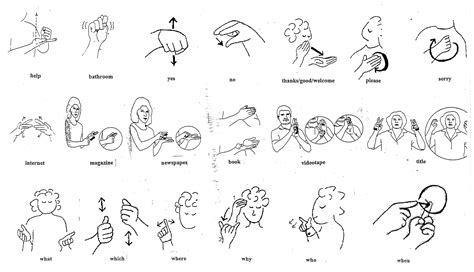in asl american sign language on sign language sign language words and american