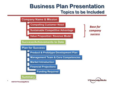 real estate marketing plan template template business
