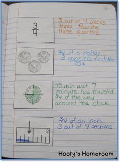 hooty s homeroom volume math pinterest math math 1000 images about 3rd 4th grade math notebooks on