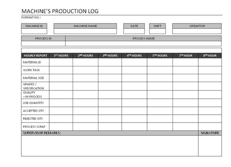 machine breakdown report template machine breakdown report sle internship report machine production log format sles word