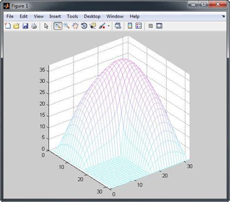 Aljabar Linear Dilengkapi Dengan Program Matlab matlab r2013a devaninc sumber referensi software version